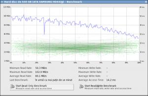 palimpsest-SAMSUNG HD642JJ – Benchmark